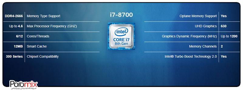 Intel Core-i7 8700K